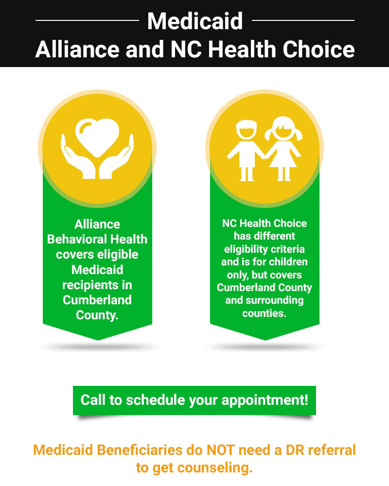 Medicaid Carolina Counseling Services